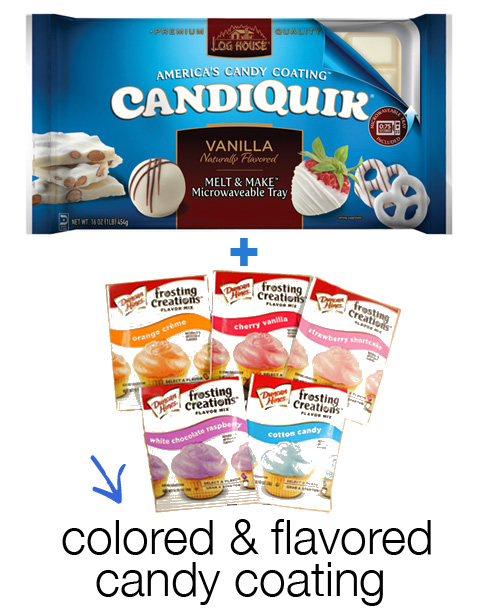 Awesome! Easy way to color & flavor Candiquik candy coatings! @candiquik